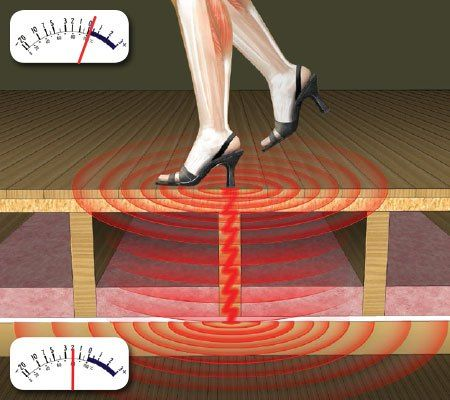 floors-sound-proofing