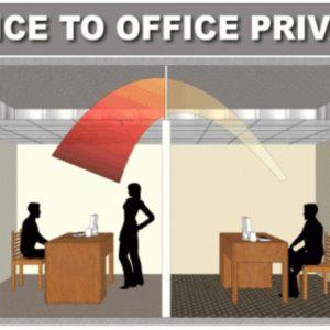 Office Privacy Board