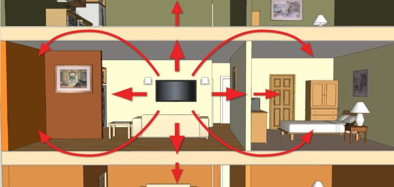 Apartment Flanking Noise Control