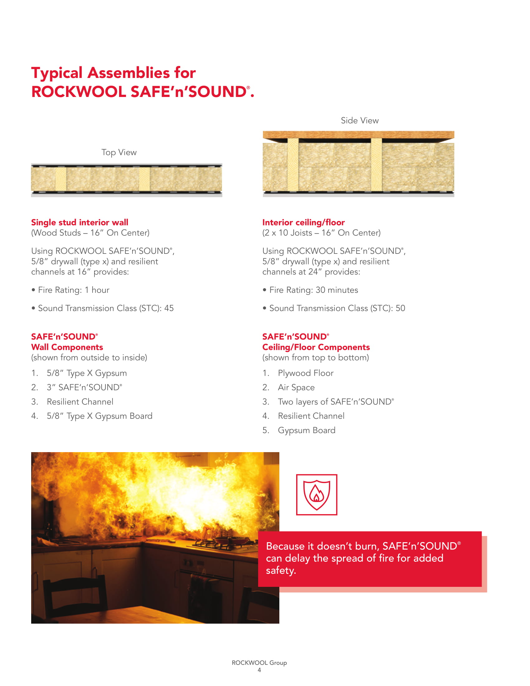 Rockwool – Safe\'n\'Sound Insulation – Hush City Soundproofing ...