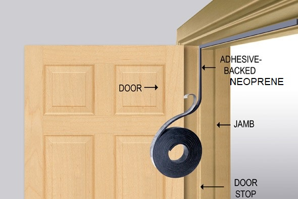 Soundproof Door Jamb Seals Hush City Soundproofing