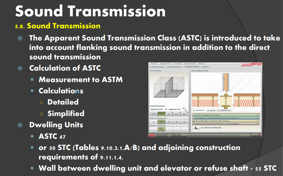 Sound Transmission Code Change